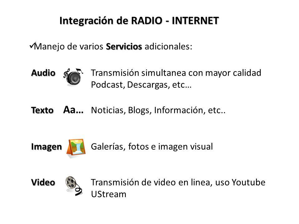 Servicios Manejo de varios Servicios adicionales: Audio Audio Transmisión simultanea con mayor calidad Podcast, Descargas, etc… Texto Texto Aa… Noticias, Blogs, Información, etc..