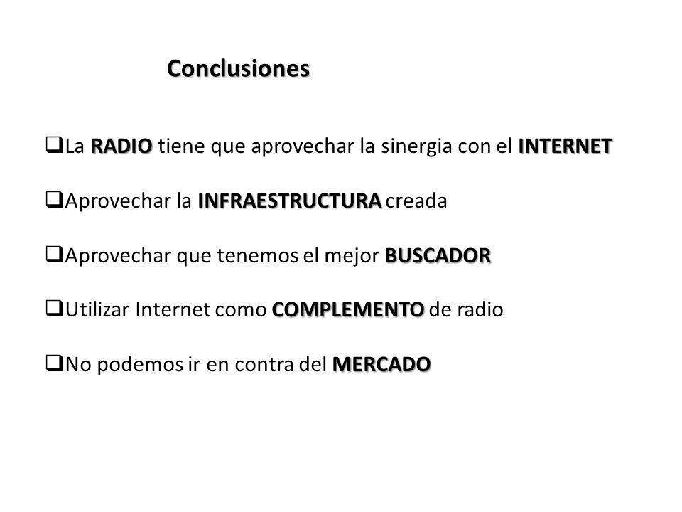 RADIOINTERNET La RADIO tiene que aprovechar la sinergia con el INTERNET INFRAESTRUCTURA Aprovechar la INFRAESTRUCTURA creada BUSCADOR Aprovechar que tenemos el mejor BUSCADOR COMPLEMENTO Utilizar Internet como COMPLEMENTO de radio MERCADO No podemos ir en contra del MERCADO Conclusiones