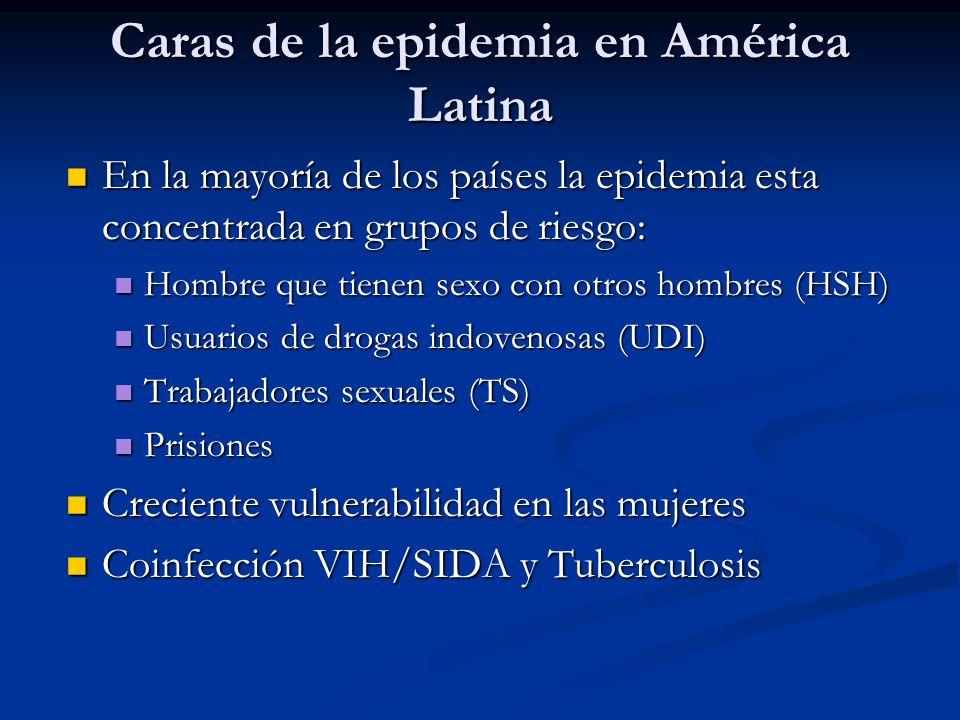 Caras de la epidemia en América Latina En la mayoría de los países la epidemia esta concentrada en grupos de riesgo: En la mayoría de los países la epidemia esta concentrada en grupos de riesgo: Hombre que tienen sexo con otros hombres (HSH) Hombre que tienen sexo con otros hombres (HSH) Usuarios de drogas indovenosas (UDI) Usuarios de drogas indovenosas (UDI) Trabajadores sexuales (TS) Trabajadores sexuales (TS) Prisiones Prisiones Creciente vulnerabilidad en las mujeres Creciente vulnerabilidad en las mujeres Coinfección VIH/SIDA y Tuberculosis Coinfección VIH/SIDA y Tuberculosis