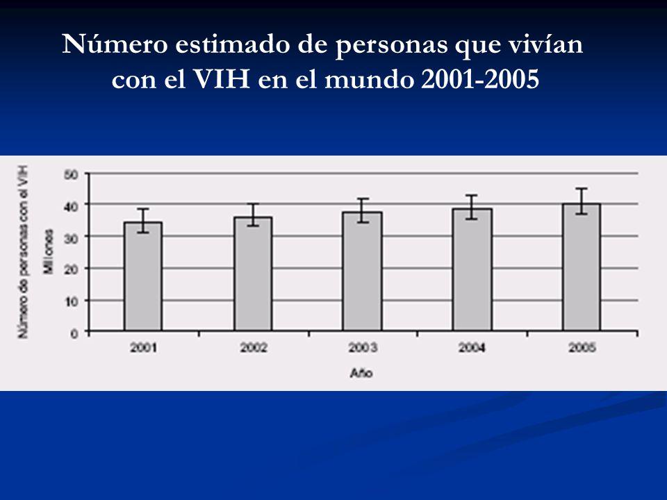 Número estimado de personas que vivían con el VIH en el mundo 2001-2005