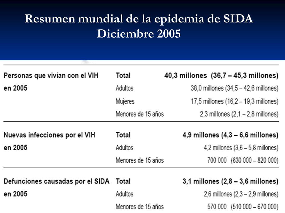 Resumen mundial de la epidemia de SIDA Diciembre 2005