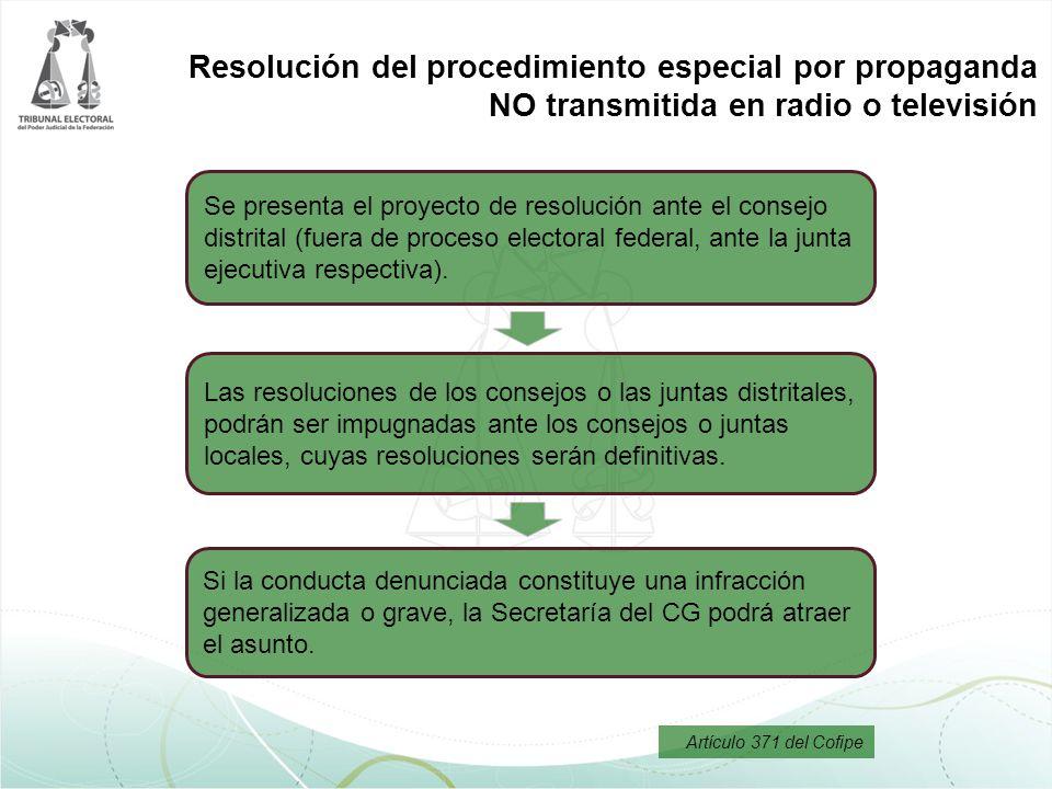 Se presenta el proyecto de resolución ante el consejo distrital (fuera de proceso electoral federal, ante la junta ejecutiva respectiva). Si la conduc