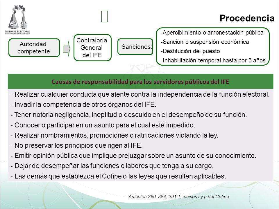 Sanciones: Autoridad competente Procedencia Contraloría General del IFE -Apercibimiento o amonestación pública -Sanción o suspensión económica -Destit