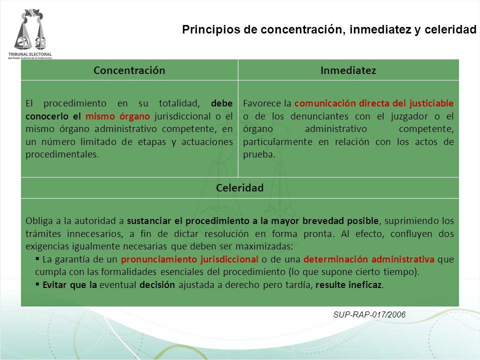 Principios de concentración, inmediatez y celeridad ConcentraciónInmediatez El procedimiento en su totalidad, debe conocerlo el mismo órgano jurisdicc