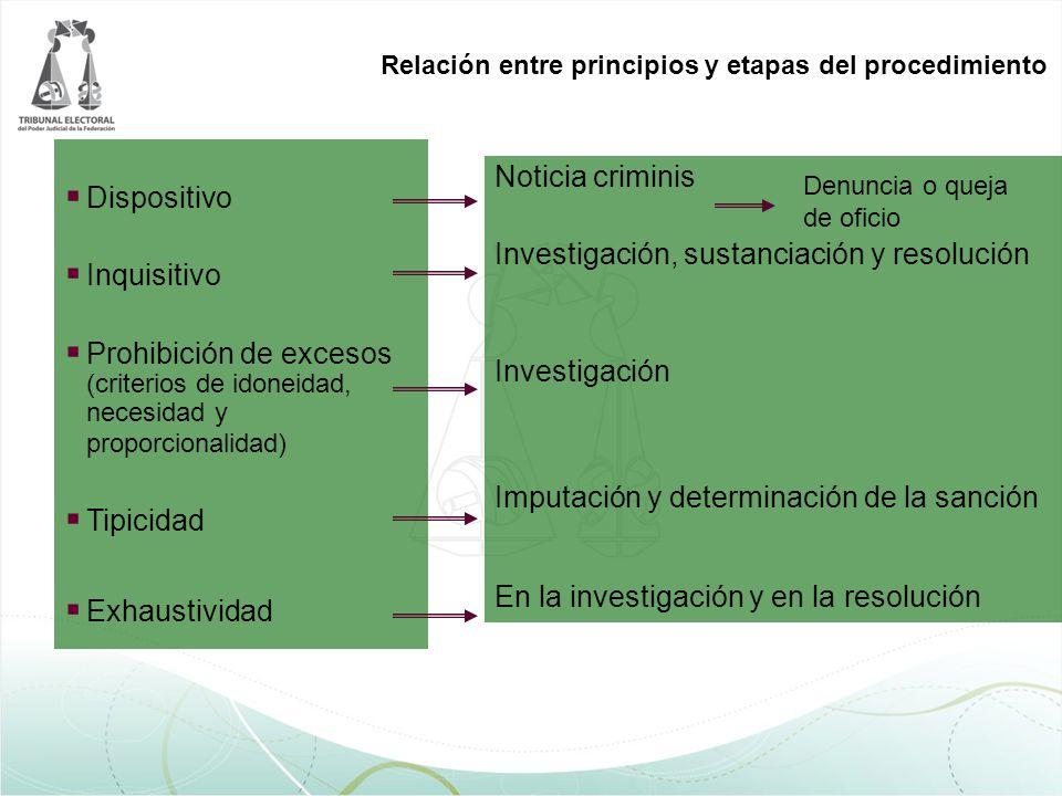 Relación entre principios y etapas del procedimiento Dispositivo Inquisitivo Prohibición de excesos (criterios de idoneidad, necesidad y proporcionali