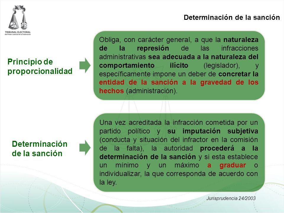 Determinación de la sanción Jurisprudencia 24/2003 Obliga, con carácter general, a que la naturaleza de la represión de las infracciones administrativ