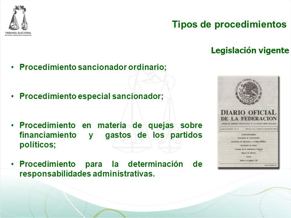 Tipos de procedimientos Procedimiento sancionador ordinario; Procedimiento especial sancionador; Procedimiento en materia de quejas sobre financiamien