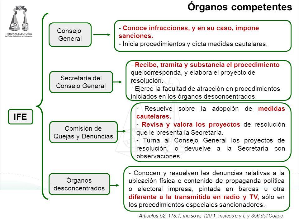 IFE Comisión de Quejas y Denuncias Consejo General Secretaría del Consejo General Órganos desconcentrados Órganos competentes - Conocen y resuelven la
