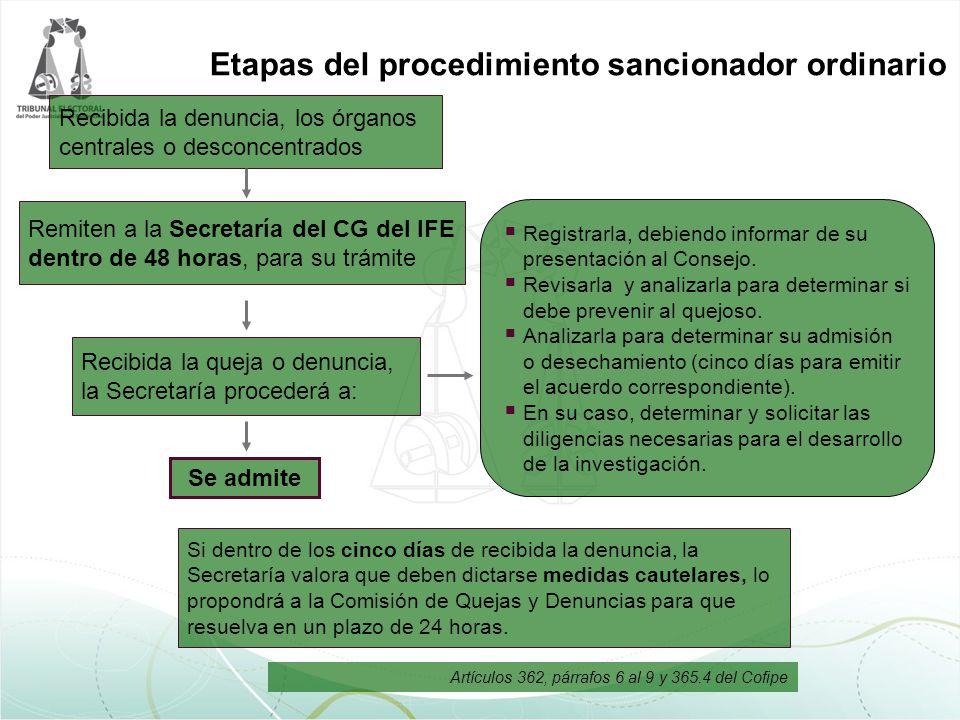 Recibida la denuncia, los órganos centrales o desconcentrados Remiten a la Secretaría del CG del IFE dentro de 48 horas, para su trámite Recibida la q
