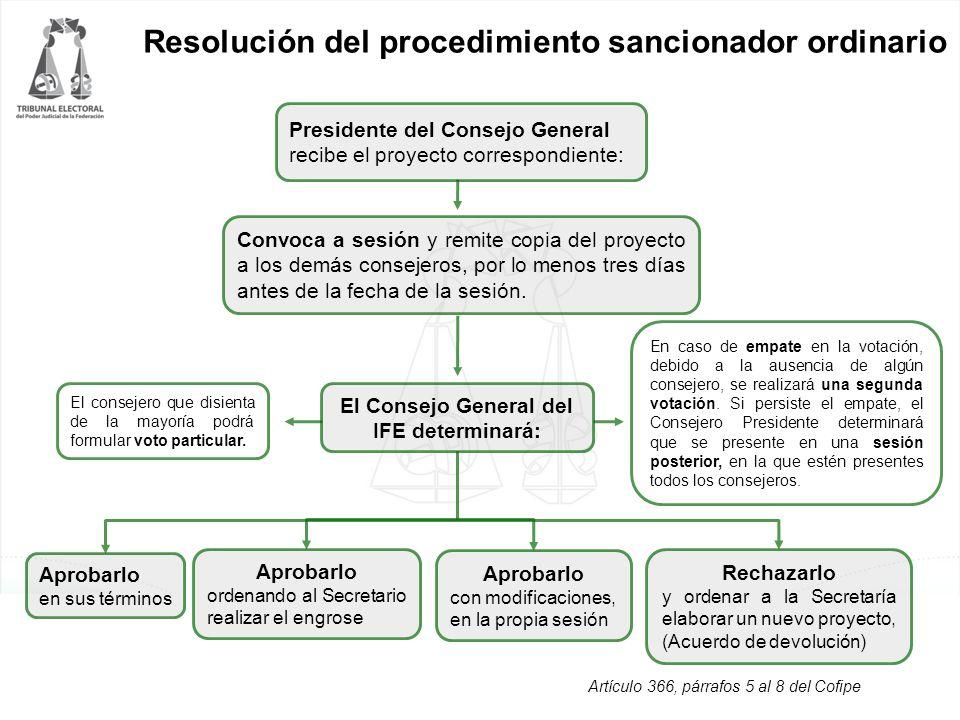 Resolución del procedimiento sancionador ordinario En caso de empate en la votación, debido a la ausencia de algún consejero, se realizará una segunda