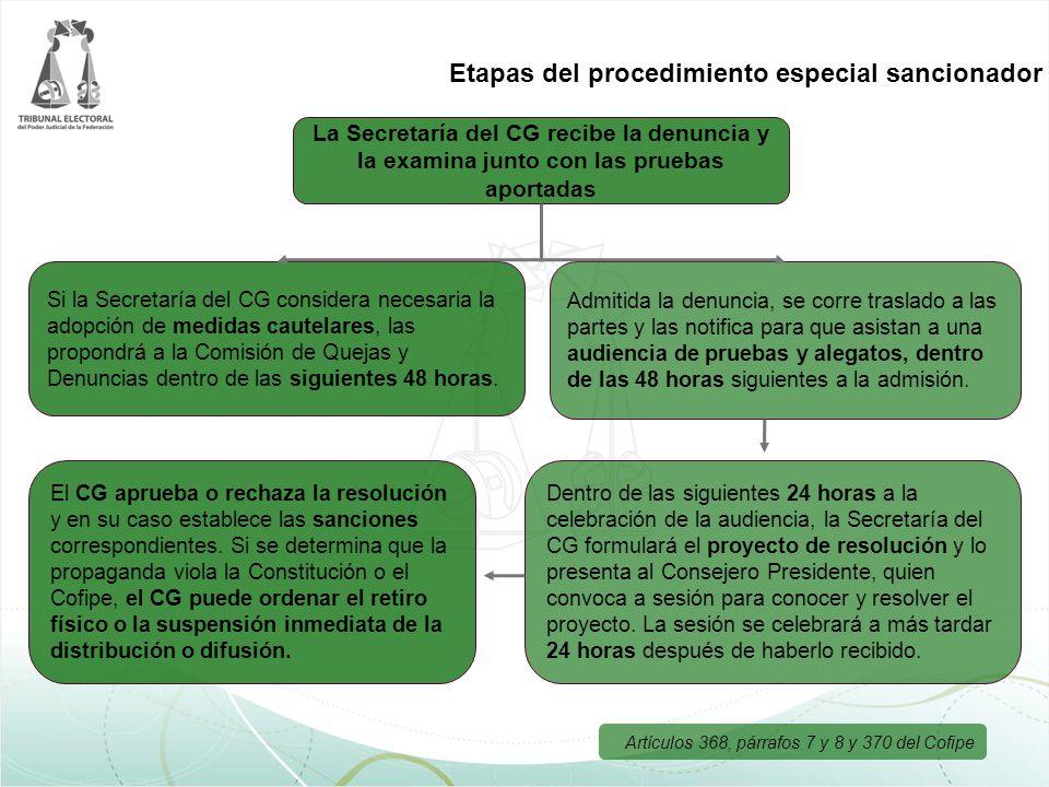 El CG aprueba o rechaza la resolución y en su caso establece las sanciones correspondientes. Si se determina que la propaganda viola la Constitución o
