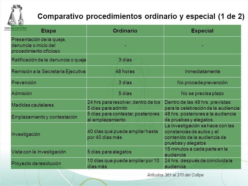 Comparativo procedimientos ordinario y especial (1 de 2) EtapaOrdinarioEspecial Presentación de la queja, denuncia o inicio del procedimiento oficioso