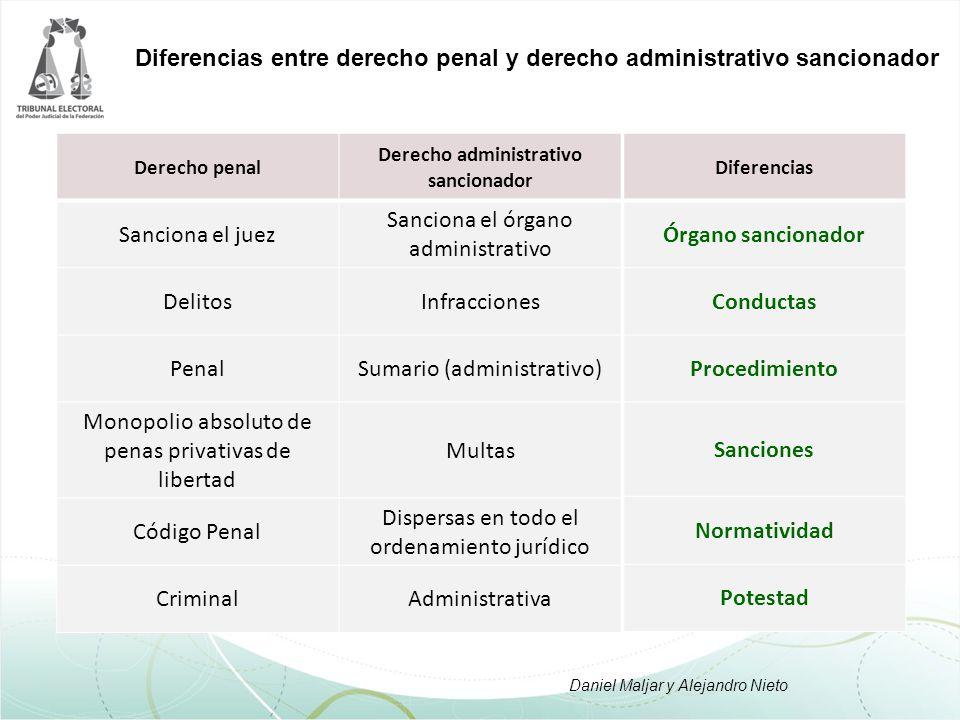 Daniel Maljar y Alejandro Nieto Diferencias entre derecho penal y derecho administrativo sancionador Derecho penal Derecho administrativo sancionador