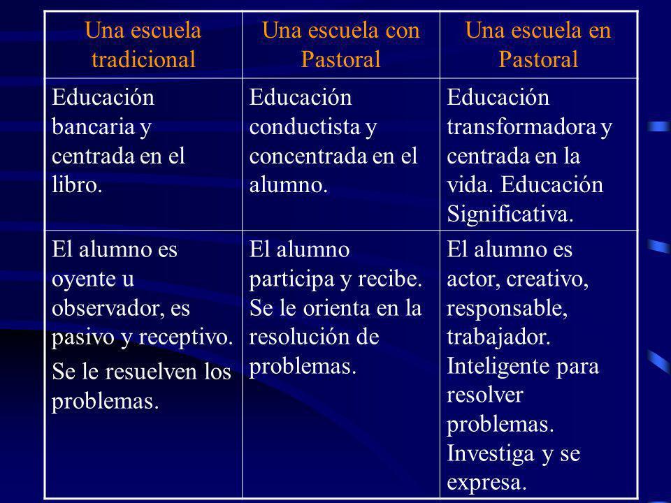 Una escuela tradicional Una escuela con Pastoral Una escuela en Pastoral El maestro es un profesionista. El maestro realiza un apostolado. El maestro