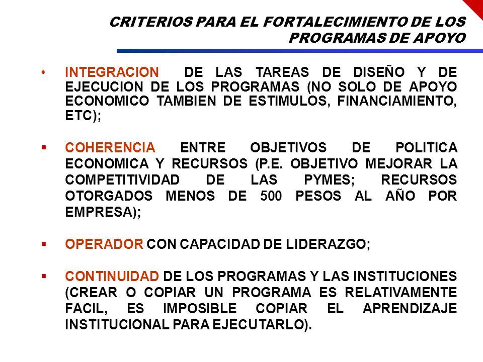 INTEGRACION DE LAS TAREAS DE DISEÑO Y DE EJECUCION DE LOS PROGRAMAS (NO SOLO DE APOYO ECONOMICO TAMBIEN DE ESTIMULOS, FINANCIAMIENTO, ETC); COHERENCIA ENTRE OBJETIVOS DE POLITICA ECONOMICA Y RECURSOS (P.E.