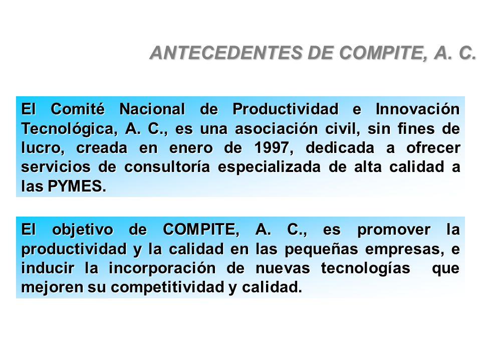 ANTECEDENTES DE COMPITE, A. C. El Comité Nacional de Productividad e Innovación Tecnológica, A. C., es una asociación civil, sin fines de lucro, cread
