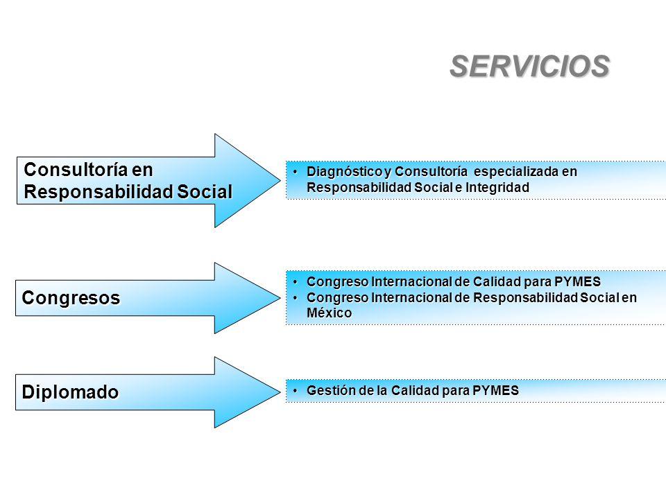 SERVICIOS Diagnóstico y Consultoría especializada en Responsabilidad Social e IntegridadDiagnóstico y Consultoría especializada en Responsabilidad Social e Integridad Consultoría en Responsabilidad Social Congreso Internacional de Calidad para PYMESCongreso Internacional de Calidad para PYMES Congreso Internacional de Responsabilidad Social en MéxicoCongreso Internacional de Responsabilidad Social en México Congresos Gestión de la Calidad para PYMESGestión de la Calidad para PYMES Diplomado