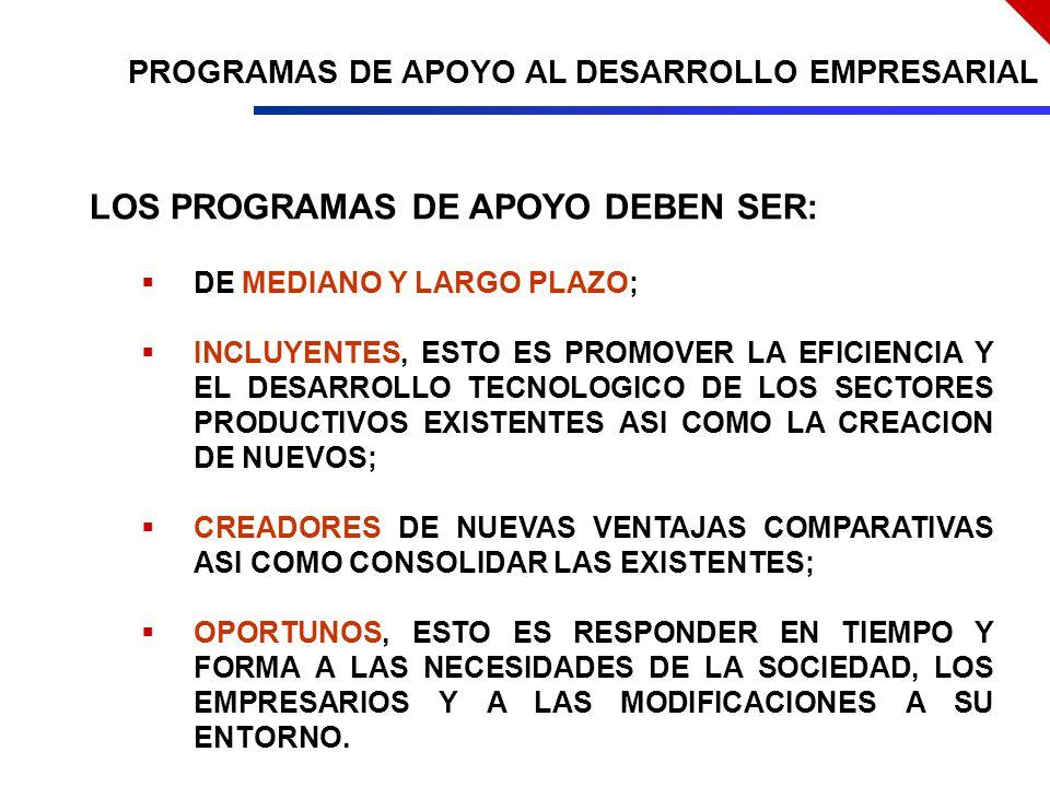 LOS PROGRAMAS DE APOYO DEBEN SER: DE MEDIANO Y LARGO PLAZO; INCLUYENTES, ESTO ES PROMOVER LA EFICIENCIA Y EL DESARROLLO TECNOLOGICO DE LOS SECTORES PRODUCTIVOS EXISTENTES ASI COMO LA CREACION DE NUEVOS; CREADORES DE NUEVAS VENTAJAS COMPARATIVAS ASI COMO CONSOLIDAR LAS EXISTENTES; OPORTUNOS, ESTO ES RESPONDER EN TIEMPO Y FORMA A LAS NECESIDADES DE LA SOCIEDAD, LOS EMPRESARIOS Y A LAS MODIFICACIONES A SU ENTORNO.