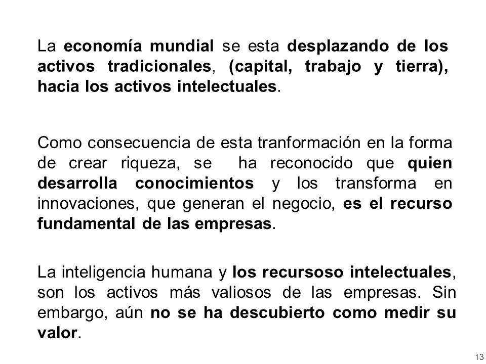 La economía mundial se esta desplazando de los activos tradicionales, (capital, trabajo y tierra), hacia los activos intelectuales. Como consecuencia