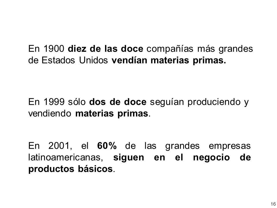 En 1900 diez de las doce compañías más grandes de Estados Unidos vendían materias primas. En 1999 sólo dos de doce seguían produciendo y vendiendo mat