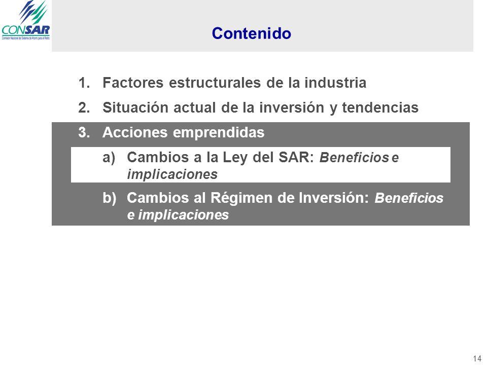 14 1.Factores estructurales de la industria 2.Situación actual de la inversión y tendencias 3.Acciones emprendidas a)Cambios a la Ley del SAR: Beneficios e implicaciones b)Cambios al Régimen de Inversión: Beneficios e implicaciones Contenido