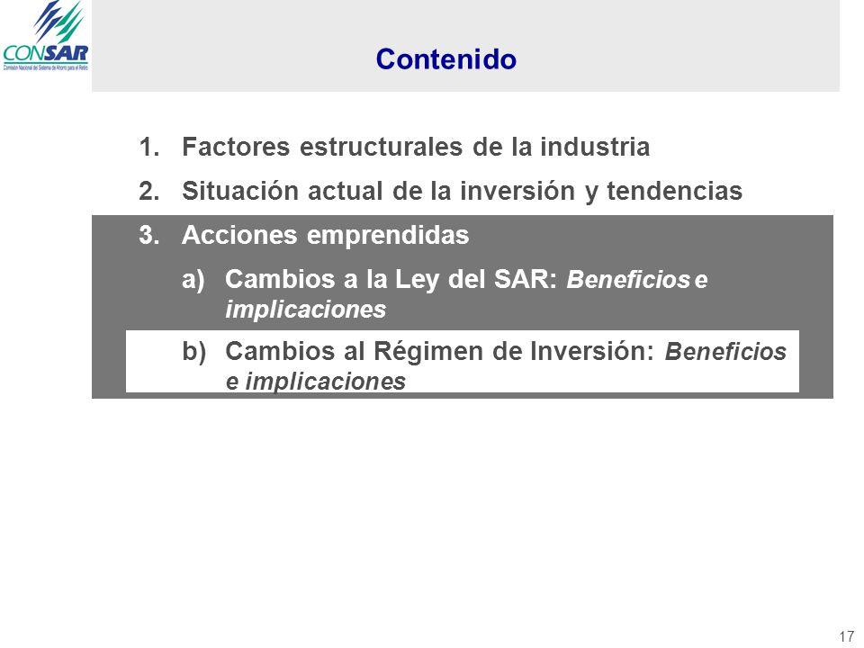 17 1.Factores estructurales de la industria 2.Situación actual de la inversión y tendencias 3.Acciones emprendidas a)Cambios a la Ley del SAR: Beneficios e implicaciones b)Cambios al Régimen de Inversión: Beneficios e implicaciones Contenido