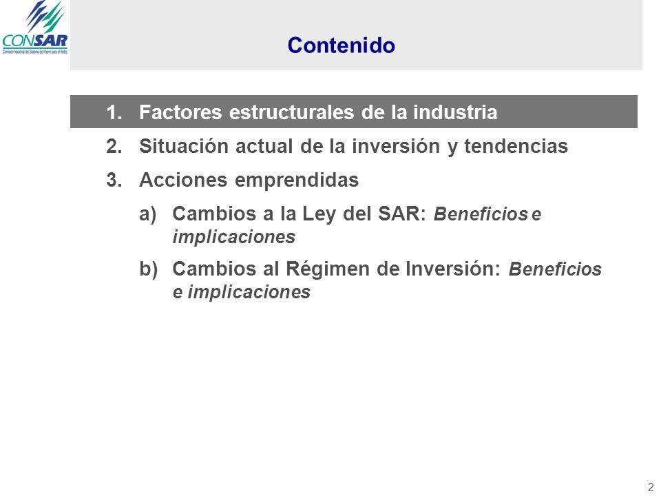 2 1.Factores estructurales de la industria 2.Situación actual de la inversión y tendencias 3.Acciones emprendidas a)Cambios a la Ley del SAR: Beneficios e implicaciones b)Cambios al Régimen de Inversión: Beneficios e implicaciones Contenido