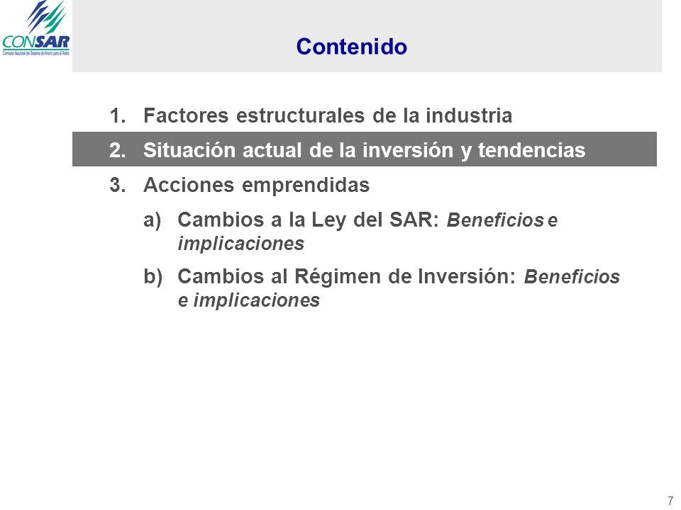 7 1.Factores estructurales de la industria 2.Situación actual de la inversión y tendencias 3.Acciones emprendidas a)Cambios a la Ley del SAR: Beneficios e implicaciones b)Cambios al Régimen de Inversión: Beneficios e implicaciones Contenido