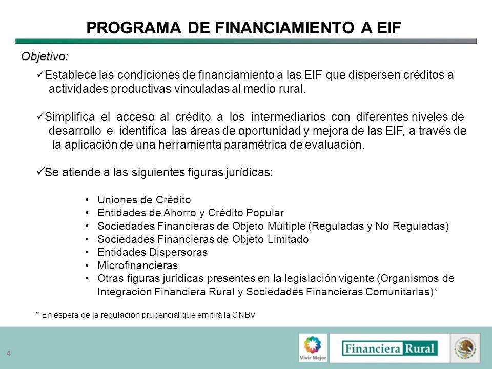 55 PROGRAMA DE FINANCIAMIENTO A EIF Requisitos Mínimos para acceder a líneas de crédito 1.Capital Contable mínimo de 250 mil UDIS inicial.