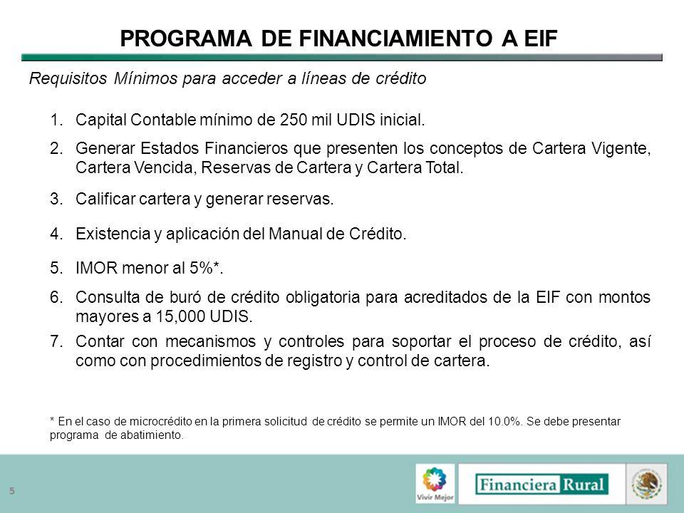 66 PROGRAMA DE FINANCIAMIENTO A EIF Procedimiento de Evaluación Bajo el Programa EIF, las condiciones se crédito se determinan en base al resultado de una evaluación paramétrica en el que se analizan aspectos cualitativos y cuantitativos en función del desarrollo organizacional de cada EIF.