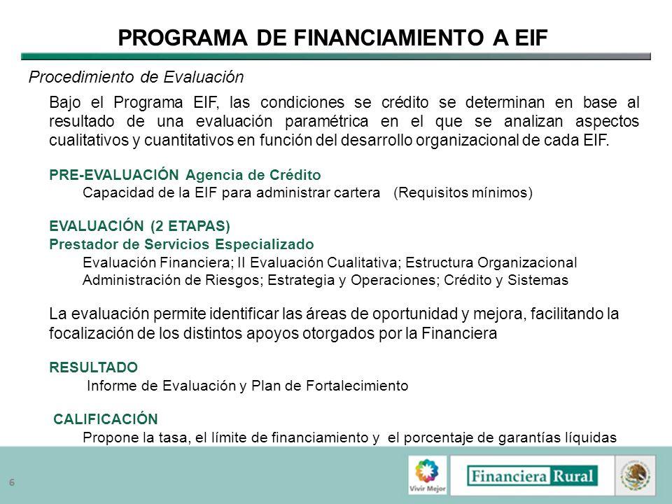 17 Oportunidades de Negocio Región Norte Aún cuando en la región Norte del país opera un número importante de Uniones de Crédito, existen 163 municipios sin servicios financieros formales.
