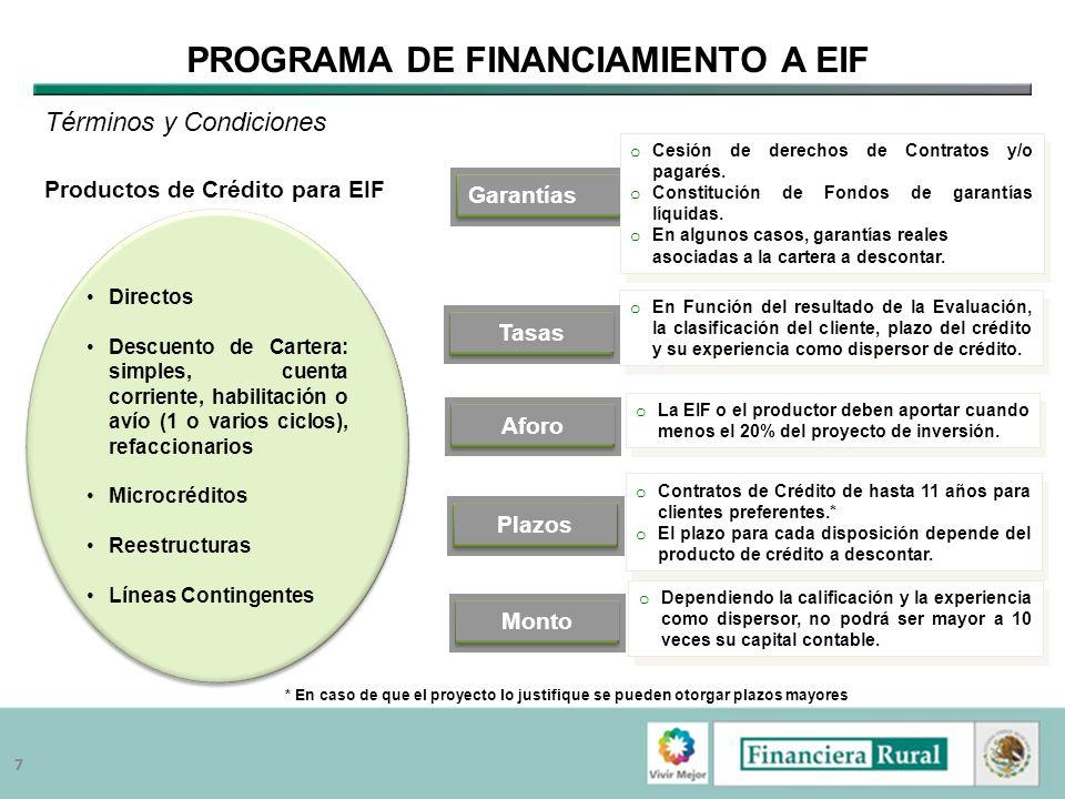 18 Oportunidades de Negocio Región Sur En la Región Sur del país existen 1,086 municipios sin servicios financieros formales, operando únicamente 6 Uniones de Crédito asociadas a ConUnión.