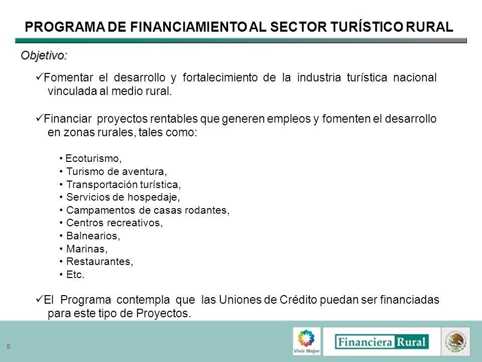 99 PROGRAMA DE FINANCIAMIENTO A EIF Términos y Condiciones Gastos de Operación: a través de Crédito Simple y en Cuenta Corriente.