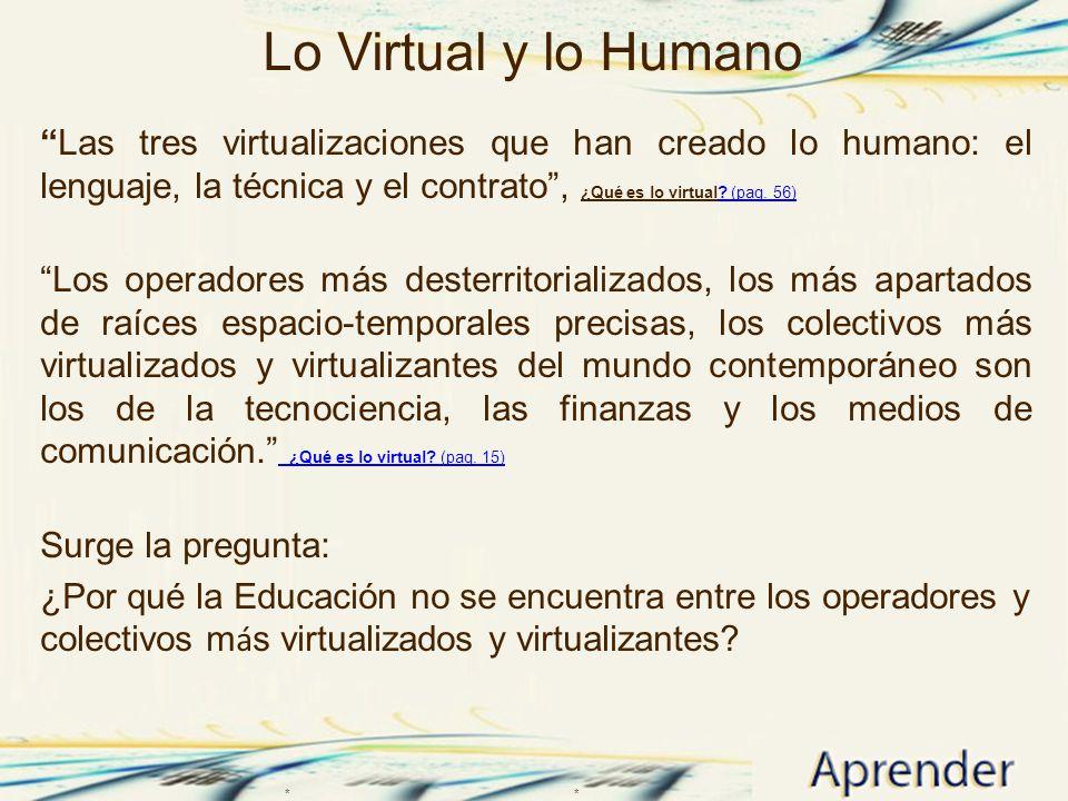 Lo Virtual y lo Humano Las tres virtualizaciones que han creado lo humano: el lenguaje, la técnica y el contrato, ¿Qué es lo virtual? (pag. 56)? (pag.