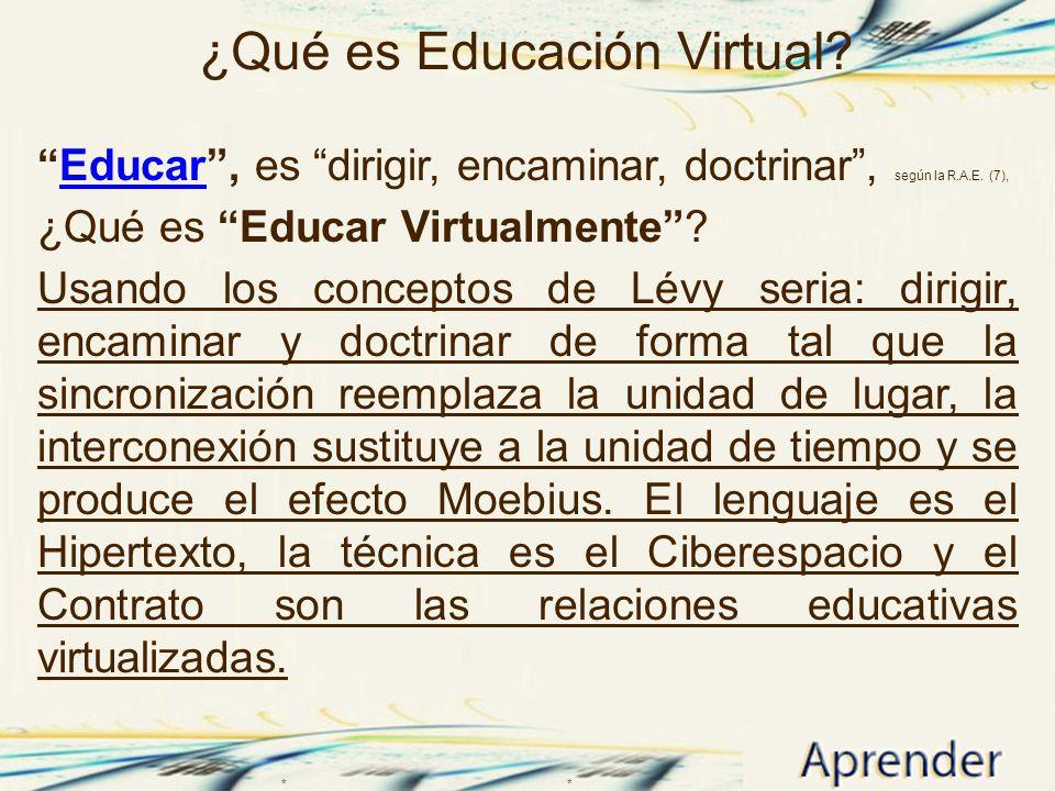 ¿Qué es Educación Virtual? Educar, es dirigir, encaminar, doctrinar, según la R.A.E. (7),Educar ¿Qué es Educar Virtualmente? Usando los conceptos de L