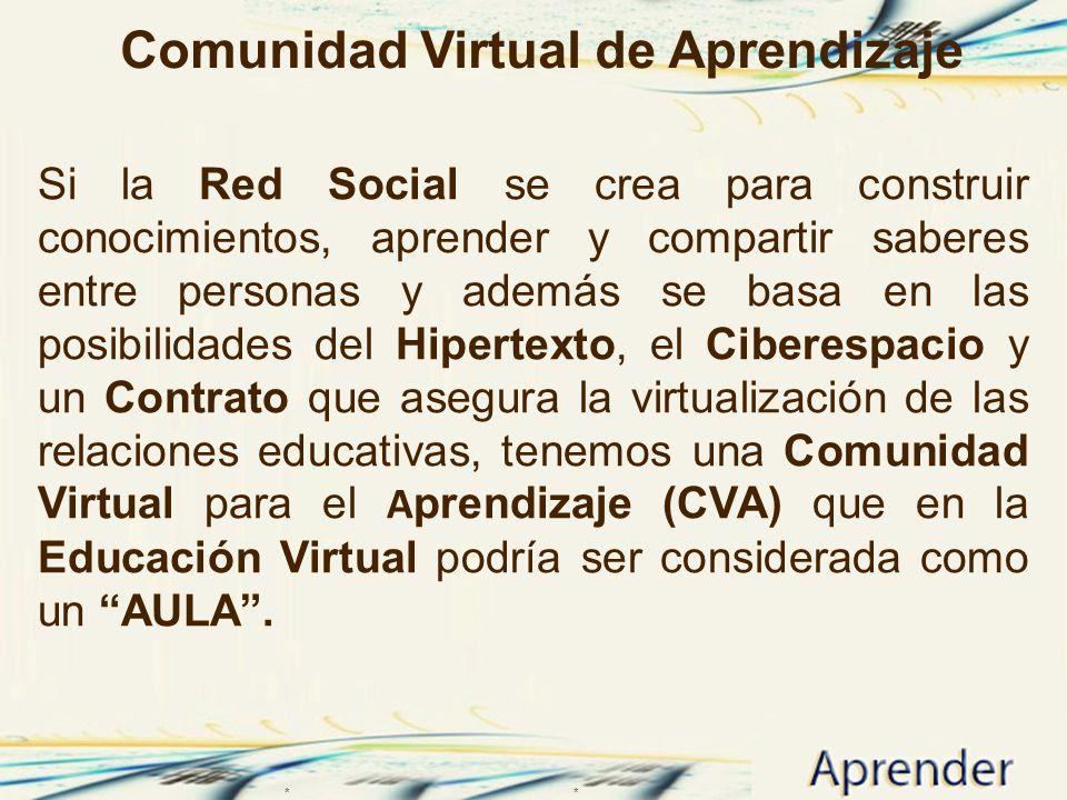 Comunidad Virtual de Aprendizaje Si la Red Social se crea para construir conocimientos, aprender y compartir saberes entre personas y además se basa en las posibilidades del Hipertexto, el Ciberespacio y un Contrato que asegura la virtualización de las relaciones educativas, tenemos una Comunidad Virtual para el A prendizaje (CVA) que en la Educación Virtual podría ser considerada como un AULA.