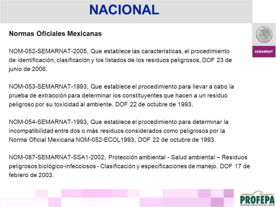 Normas Oficiales Mexicanas NOM-052-SEMARNAT-2005, Que establece las características, el procedimiento de identificación, clasificación y los listados