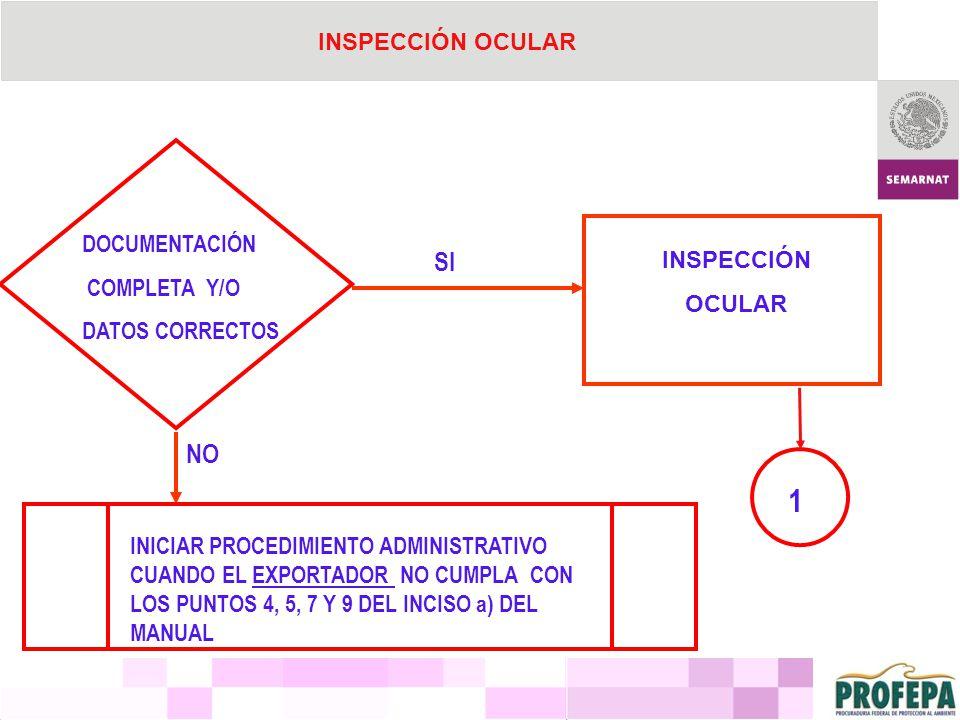 INSPECCIÓN OCULAR DOCUMENTACIÓN COMPLETA Y/O DATOS CORRECTOS INSPECCIÓN OCULAR SI INICIAR PROCEDIMIENTO ADMINISTRATIVO CUANDO EL EXPORTADOR NO CUMPLA