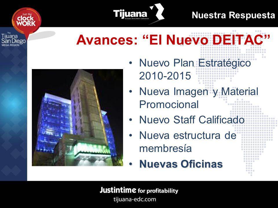 Avances: El Nuevo DEITAC Nuevo Plan Estratégico 2010-2015 Nueva Imagen y Material Promocional Nuevo Staff Calificado Nueva estructura de membresía Nue