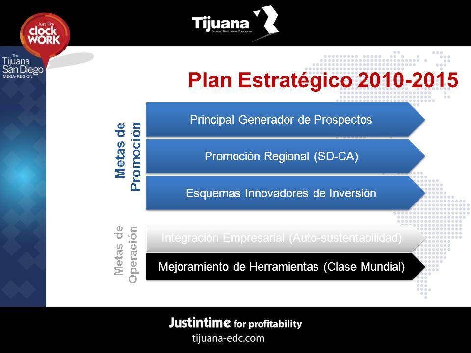 Plan Estratégico 2010-2015 Mejoramiento de Herramientas (Clase Mundial) Integración Empresarial (Auto-sustentabilidad) Principal Generador de Prospect