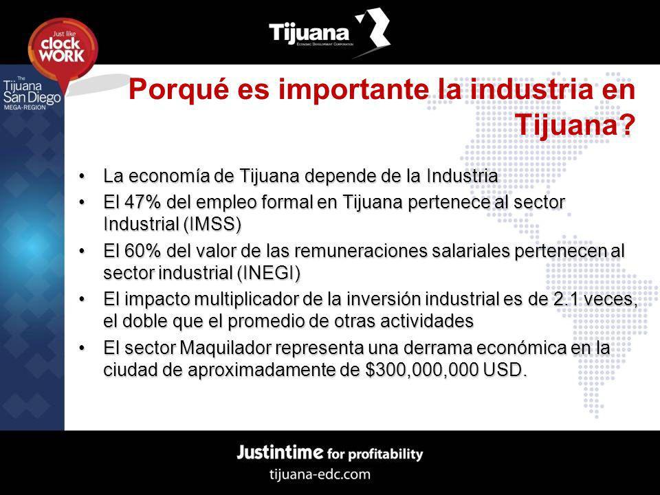 Porqué es importante la industria en Tijuana? La economía de Tijuana depende de la IndustriaLa economía de Tijuana depende de la Industria El 47% del