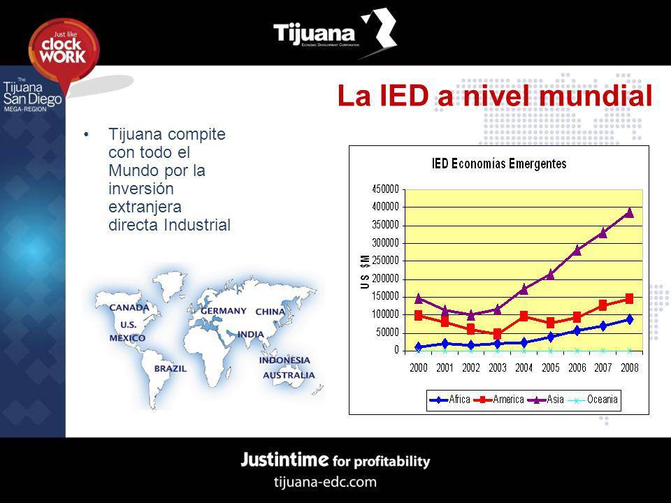 La IED a nivel mundial Tijuana compite con todo el Mundo por la inversión extranjera directa Industrial