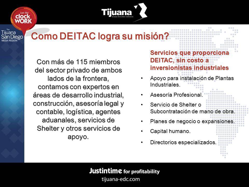Como DEITAC logra su misión? Servicios que proporciona DEITAC, sin costo a inversionistas industriales Apoyo para instalación de Plantas Industriales.