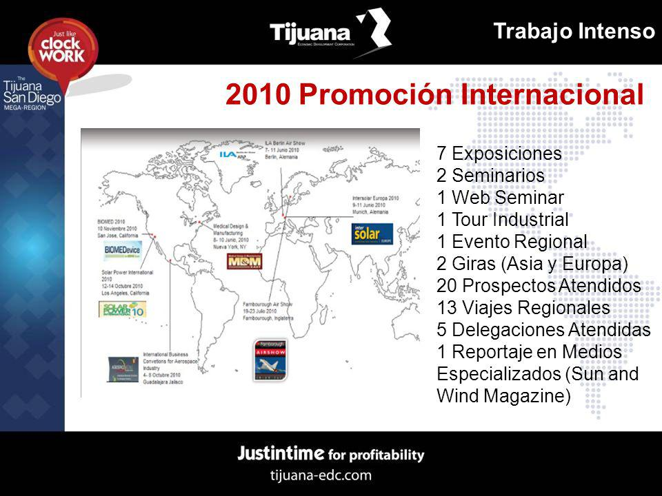 2010 Promoción Internacional 7 Exposiciones 2 Seminarios 1 Web Seminar 1 Tour Industrial 1 Evento Regional 2 Giras (Asia y Europa) 20 Prospectos Atend