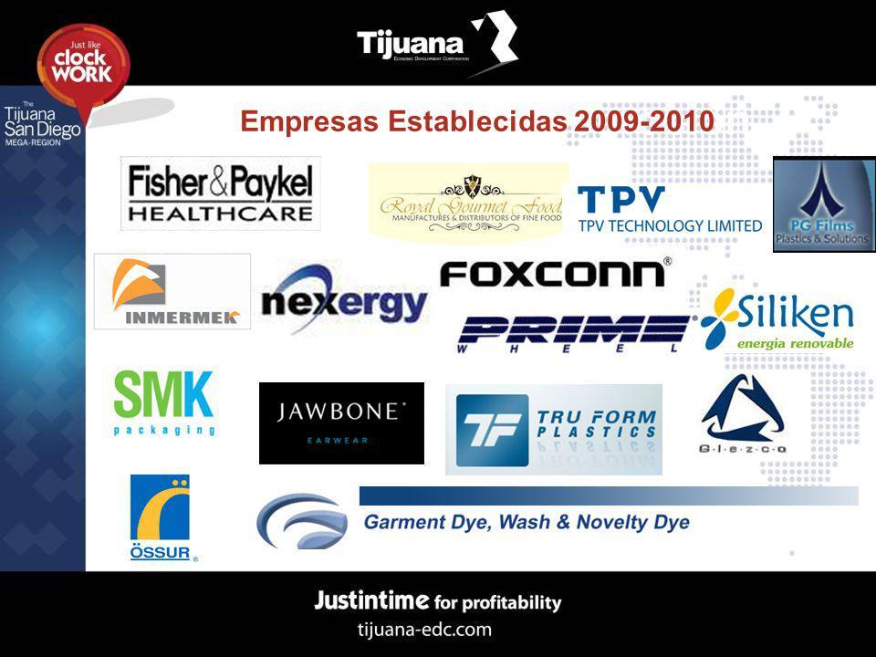 Promoción Empresas Establecidas 2009-2010