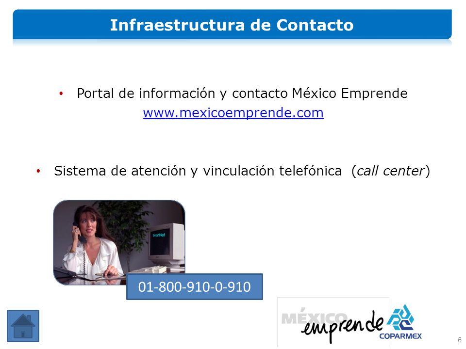 Portal de información y contacto México Emprende www.mexicoemprende.com Sistema de atención y vinculación telefónica (call center) 6 01-800-910-0-910