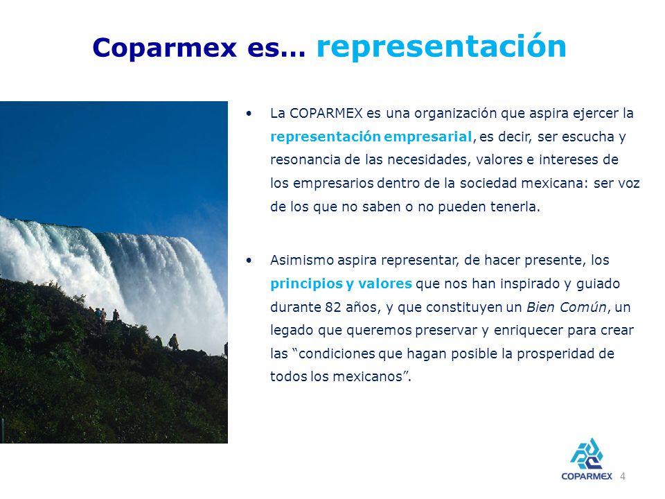 De más de 36 mil empresas socias de todos los tamaños y sectores económicos … en toda la República Mexicana … responsables del 30% del PIB y de 4.8 millones de empleos formales Coparmex es… participación 5