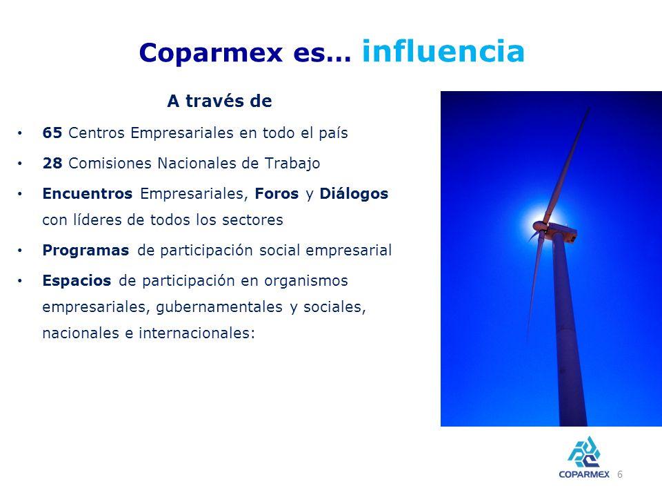 Coparmex es… influencia A través de 65 Centros Empresariales en todo el país 28 Comisiones Nacionales de Trabajo Encuentros Empresariales, Foros y Diálogos con líderes de todos los sectores Programas de participación social empresarial Espacios de participación en organismos empresariales, gubernamentales y sociales, nacionales e internacionales: 6