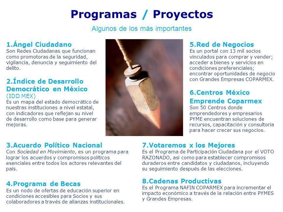 1.Ángel Ciudadano Son Redes Ciudadanas que funcionan como promotoras de la seguridad, vigilancia, denuncia y seguimiento del delito.