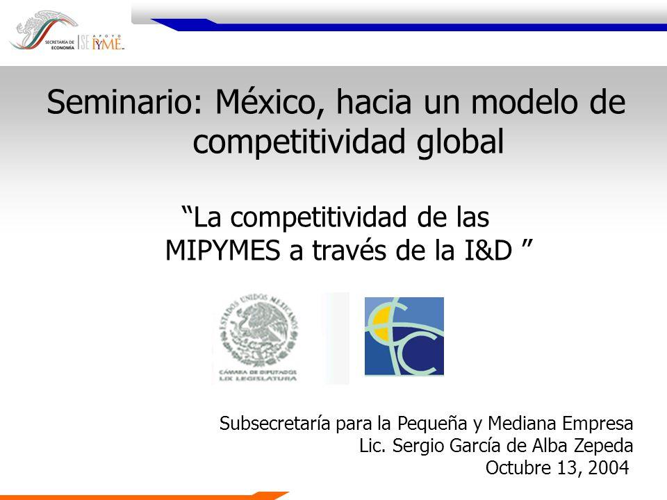 Seminario: México, hacia un modelo de competitividad global La competitividad de las MIPYMES a través de la I&D Subsecretaría para la Pequeña y Median